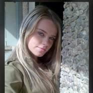 lorettak855630's profile photo
