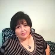 zaykaz's profile photo
