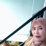 wulanb6's profile photo