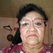 mayoc41's profile photo