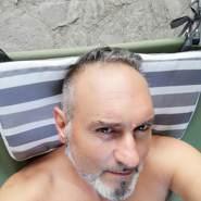 ceccomax68's profile photo