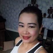 saleem691280's profile photo