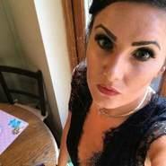 nyla640's profile photo