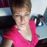 nata897's profile photo
