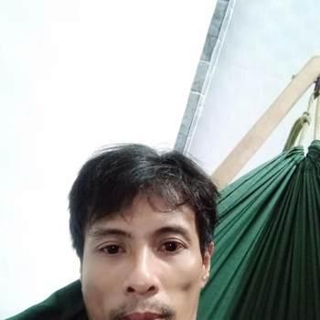 trungt436393_Ho Chi Minh_Kawaler/Panna_Mężczyzna