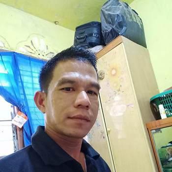imran524740_Riau_أعزب_الذكر