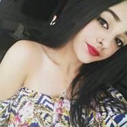 puja216's profile photo