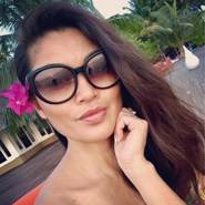 emilysandra110544's profile photo