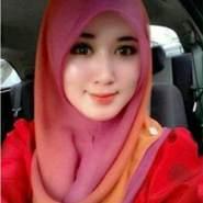 m3lyna's profile photo