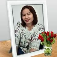 userjeryl29185's profile photo