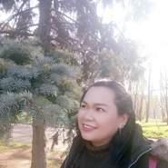 mouyi71's profile photo