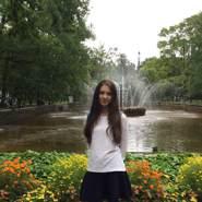 lena688's profile photo