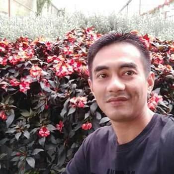 khairuln113_Johor_أعزب_الذكر