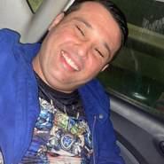 abiloe's profile photo