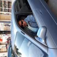 morsya715006's profile photo