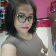 yoongy2's profile photo