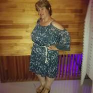 sandra569214's profile photo