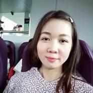 nhel166's profile photo