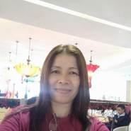 ritamaupanganib3's profile photo