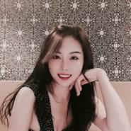 userrsnh648's profile photo