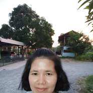 tawat080372's profile photo