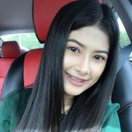 minnie_79's profile photo