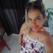 anam634796's profile photo