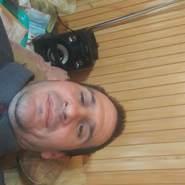 janosh264912's profile photo