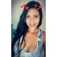 sildyn's profile photo
