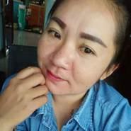 useraqg28015's profile photo