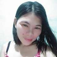 Anny1223's profile photo