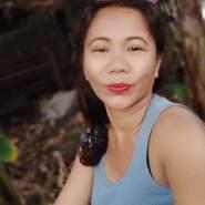 crimegildai's profile photo