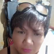consu23's profile photo