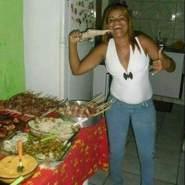 creopataa's profile photo