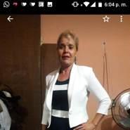 celiar828015's profile photo