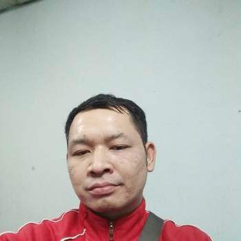 userysk403_Samut Prakan_Độc thân_Nam