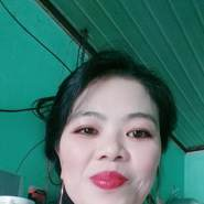 hongn34's profile photo