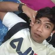 priady873250's profile photo