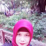 widianingrumw971420's profile photo