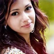 lussina368620's profile photo