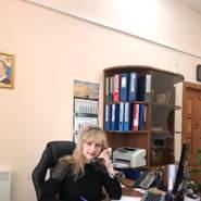 qrania950's profile photo