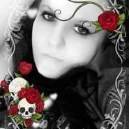 mombear112334's profile photo