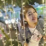 useryqce68's profile photo