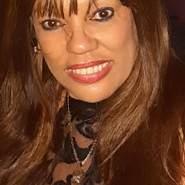 noemi03's profile photo