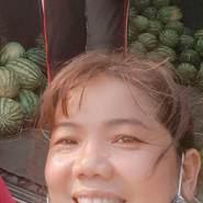 nongawek's profile photo