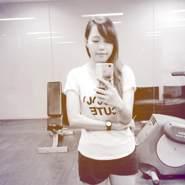 Achy07's profile photo