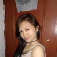 aizam88's profile photo