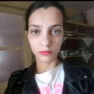 nikoleta20's profile photo