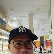 cuongd719422's profile photo