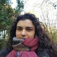 janeyail122's profile photo